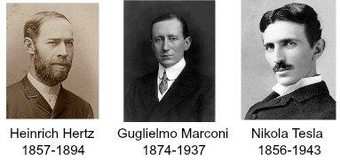 Hertz_Marconi_Tesla