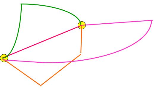 minima_distanza