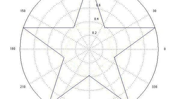 stellanatale2