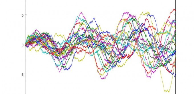 OscillatoreBrowniano3