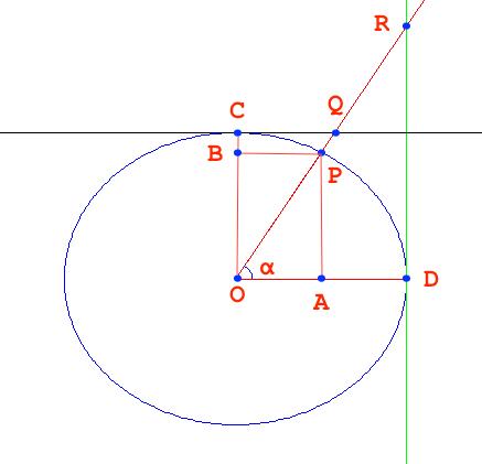 trigonom