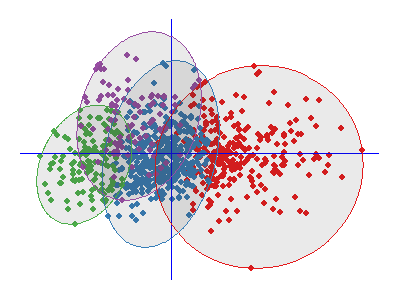 cluster_analysis