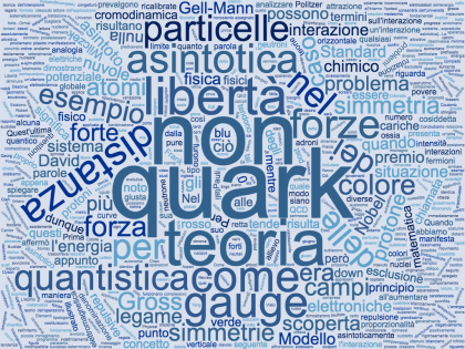 wordcloud_leonardo_tamburo
