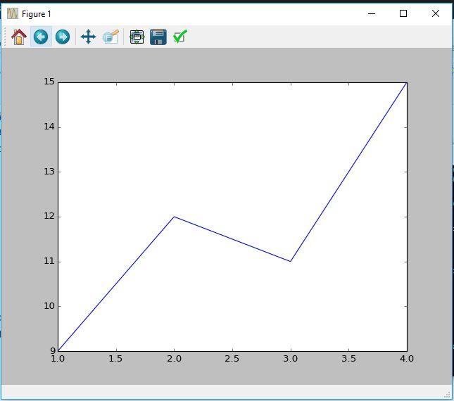 Simulazione con python un esempio del profilo di temperatura nel tempo parte 3 math is in - Librerias python ...