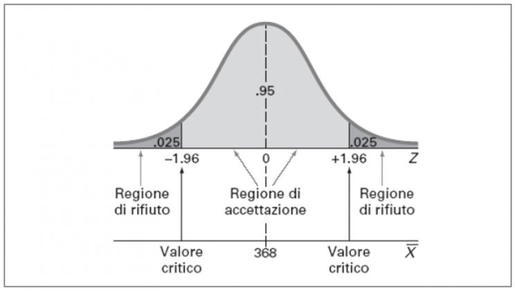 regione1