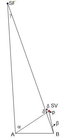 angoli parallasse