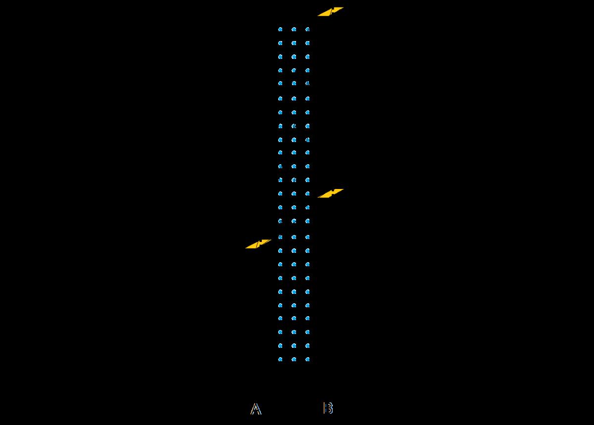 La quantità di acqua che cade sulla faccia orizzontale è quella compresa all'interno di un prisma. Il prisma in basso rappresenta una andatura più veloce, il prisma in alto rappresenta una andatura più lenta. L'altezza del prisma cambia al cambiare della velocità.