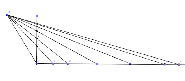 segmento_semiretta