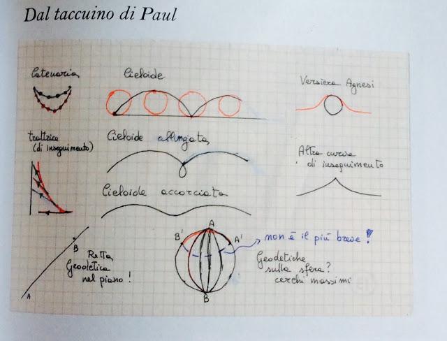 Esempio di immagine del Taccuino di Paul.