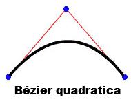 quad_bezier