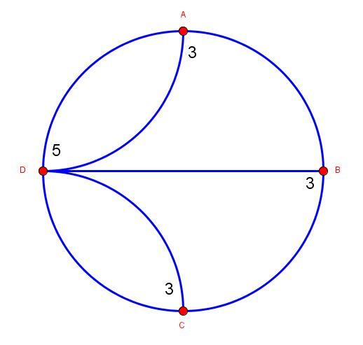 Grafo 3