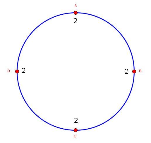 Grafo ad anello