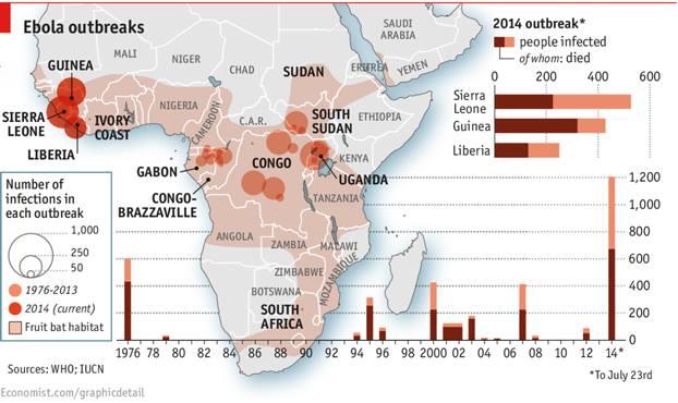 epidemia-ebola
