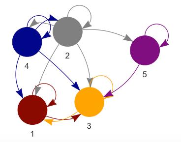 esempio_grafo