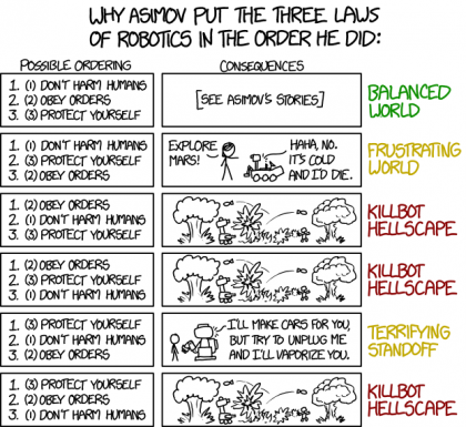 the_three_laws_of_robotics