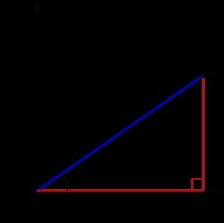 coordinate_polari
