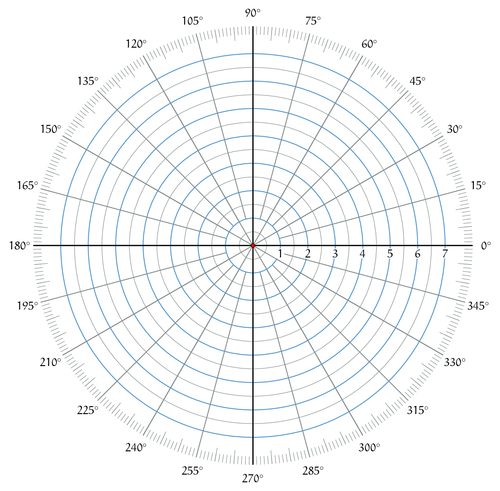polar-coordinates-template