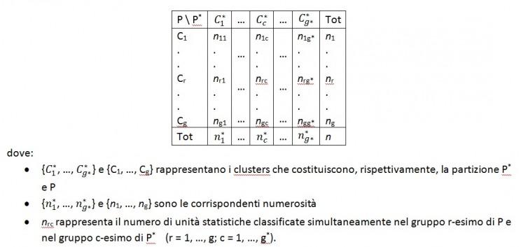 tabelladoppiaentrata