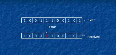 error_detection3