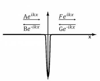 psi2(x)