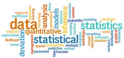 statistics_cloud